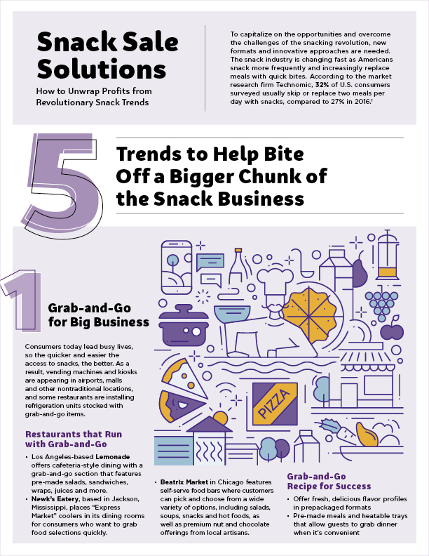 Snack Sale Solutions Mondelez White Paper